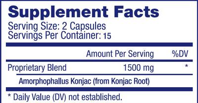 Lipozene Ingredients