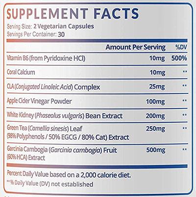 MAV Nutrition Ingredients