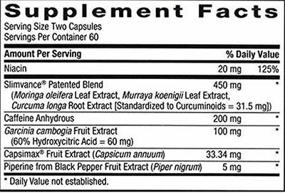 Slimvance Ingredients