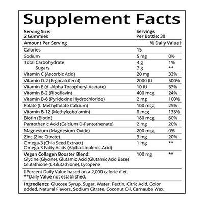 Sugar Bear Womens Multi Ingredients